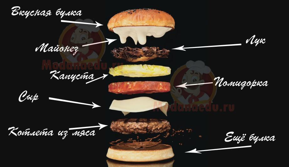 рецепт як готувати гамбургер